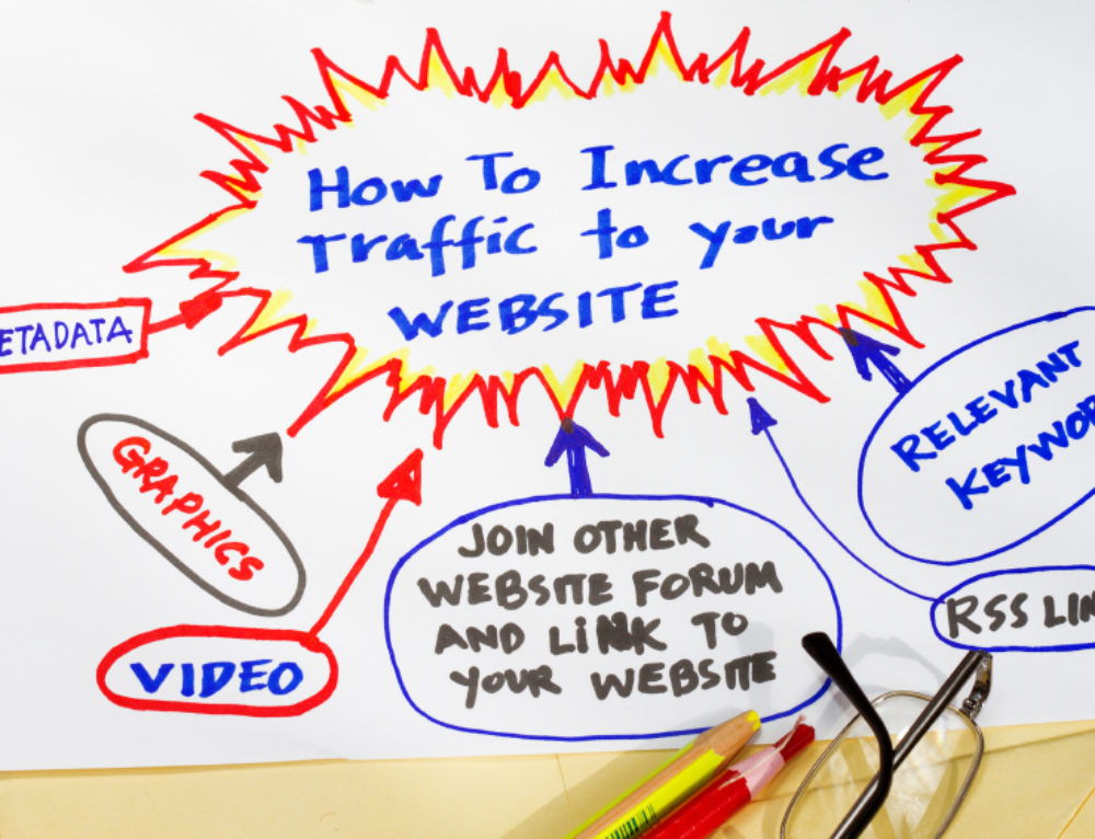 Traffic School 101:  3 Proven Ways to Get Traffic To Your Site